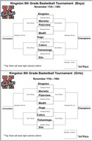 Knigston JH Basketball Bracket